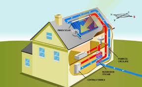panou solar schema